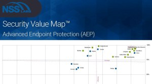 NSS LABS divulga na RSA seu Security Value Map